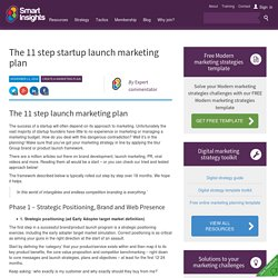 The 11 step startup launch marketing plan