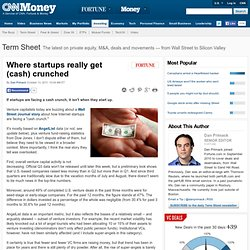 Where startups really get (cash) crunched