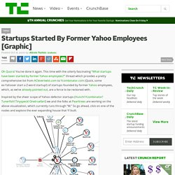 Startups Started By Former Yahoo Employees [Graphic]