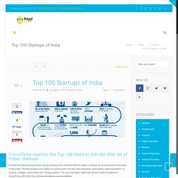 Top 100 Startups of India