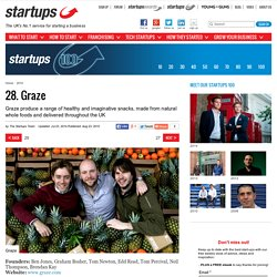 28. Graze - Startups 100 by Startups.co.uk: Start up a successful business