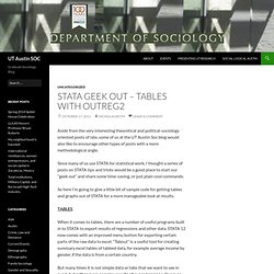 STATA Geek Out – Tables with outreg2