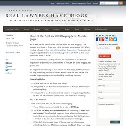 State of the AmLaw 200 Blogosphere: March, 2010