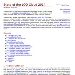 State of the LOD Cloud
