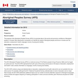 Surveys and statistical programs - Aboriginal Peoples Survey (APS)