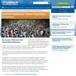 UNHCR Statistical Online Population Database