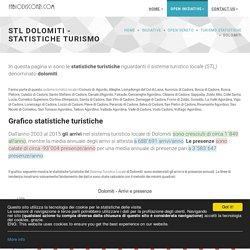 Statistiche turistiche del Sistema Turistico Locale di Dolomiti: arrivi e presenze