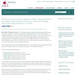 News Releases - Statistics, Surveys & Trends - ASAPS Press Center - The American Society for Aesthetic Plastic Surgery Reports Americans Spent Largest Amount on Cosmetic Surgery Since The Great Recession of 2008