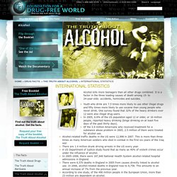 Alcohol Abuse Statistics - Facts About Alcoholism & Addiction - Drug-Free World