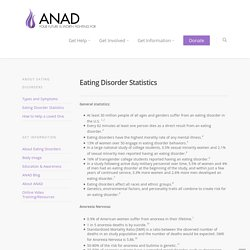Eating Disorders Statistics « « National Association of Anorexia Nervosa and Associated Disorders
