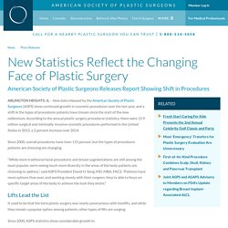 New Statistics Reflect the Changing Face of Plastic Surgery