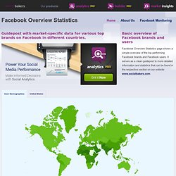 Facebook Marketing Statistics, Demographics, Reports, and News – CheckFacebook