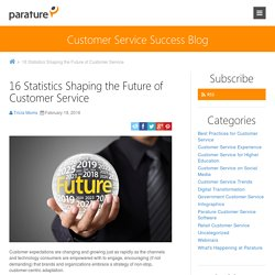16 Statistics Shaping the Future of Customer Service - Parature