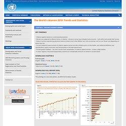 ONU Indicadores violencia contra mujer