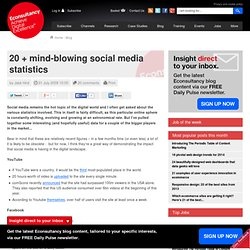 20 + mind-blowing social media statistics | Blog