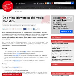 20 + mind-blowing social media statistics