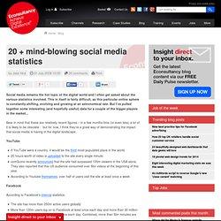 20 + mind-blowing social media statistics