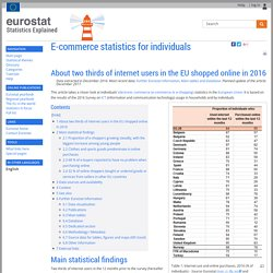E-commerce statistics for individuals - Statistics Explained