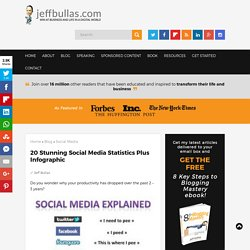 20 Stunning Social Media Statistics Plus Infographic