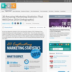 20 Amazing Marketing Statistics That Will Drive 2014 (Infographic)