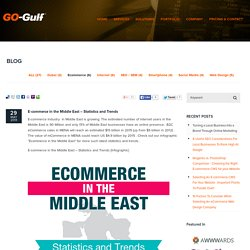 E-commerce in the Middle East - Statistics and Trends [Infographic]