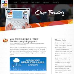 UAE Internet Social & Mobile Statistics 2015 Infographics