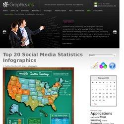 Top 20 Social Media Statistics Infographics