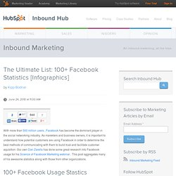 The Ultimate List: 100+ Facebook Statistics [Infographics]
