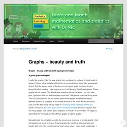 Graphs – beauty and truth