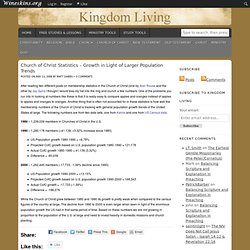 Church of Christ Statistics – Growth in Light of Larger Population Trends « Kingdom Living