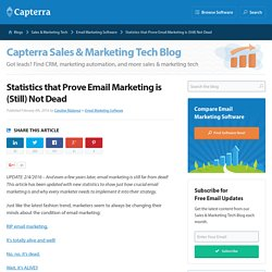 15 Statistics that Prove Email Marketing is (Still) Not Dead in 2014 - Capterra Blog