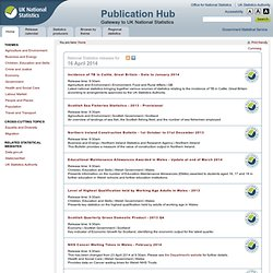 Home: UK National Statistics Publication Hub