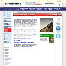 Domestic Tourism Statistics : VisitBritain Corporate site