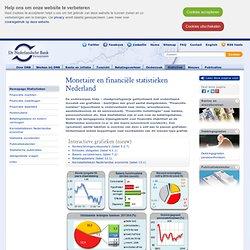 Homepage Statistieken