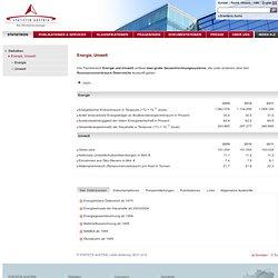 AUSTRIA - Energie, Umwelt