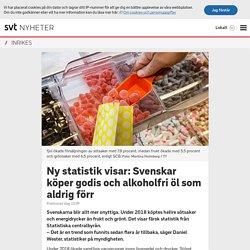 Ny statistik visar: Svenskar köper godis och alkoholfri öl som aldrig förr