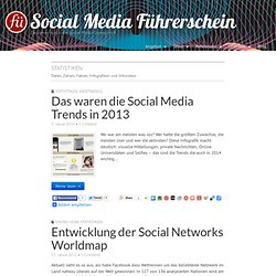 Statistiken »» Social Media Führerschein - Workshops und Coaching in Social Media Kommunikation, Monitoring, Marketing und Messung