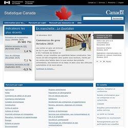 Statistique Canada : Organisme statistique national du Canada