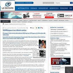 Statistiques et accidents motos en France
