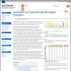 Statistiques sur l'apprentissage des langues étrangères - Statistics Explained