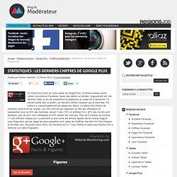 Statistiques : les derniers chiffres de Google Plus