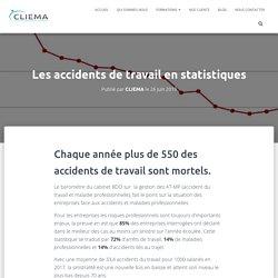 Les accidents de travail en statistiques