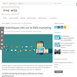 15 statistiques clés sur le SMS marketing