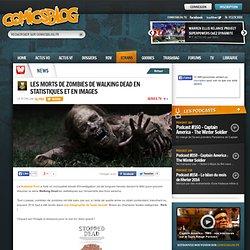 Les morts de zombies de Walking Dead en statistiques et en images