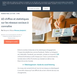 33 chiffres et statistiques sur les réseaux sociaux à connaître pour planifier sa stratégie