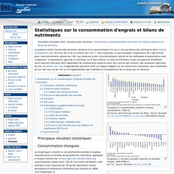 Statistiques sur la consommation d'engrais et bilans de nutriments - Statistics Explained
