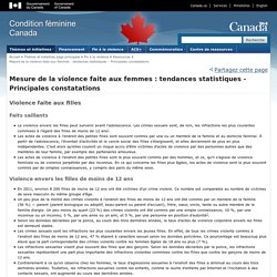 Mesure de la violence faite aux femmes : tendances statistiques - Principales constatations - Condition féminine Canada