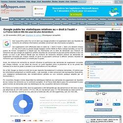 Google publie les statistiques relatives au « droit à l'oubli », la France reste en tête des pays les plus demandeurs