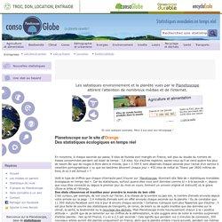 Statistiques mondiales écologiques