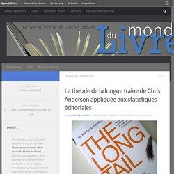La théorie de la longue traîne de Chris Anderson appliquée aux statistiques éditoriales – Monde du Livre